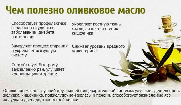 Лечебные свойства оливкового масла