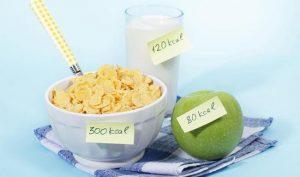 калорийность еды
