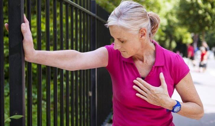 Сердечно-сосудистые расстройства при климаксе у женщин