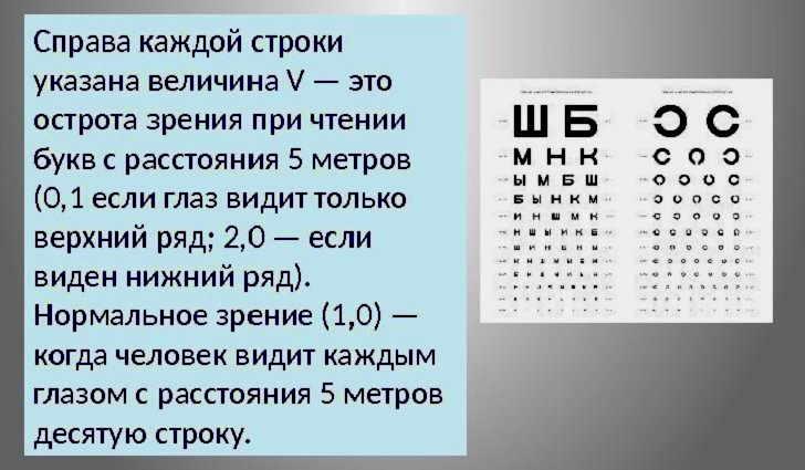 Сетчатка матрица - определение остроты зрения